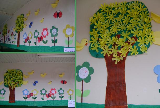 11 dicas de decoração para sala de aula no dia da arvore, 21 de